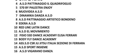ed ecco a voi la classifica!!